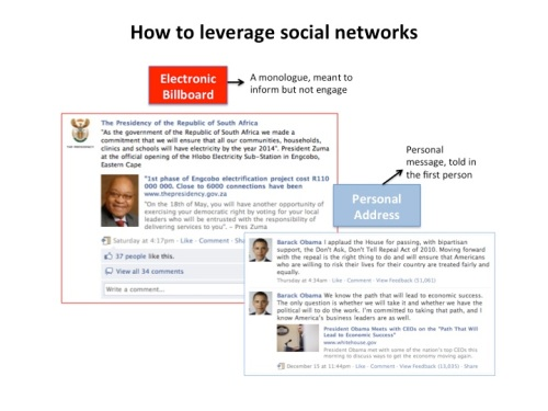 How brands leverage Facebook