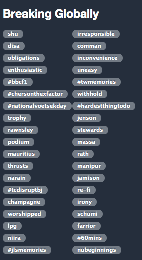 TrendsMap, 30Oct11