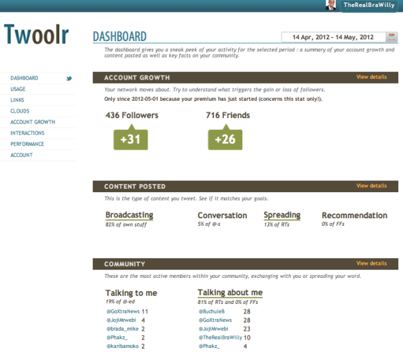 Twoolr Dashboard