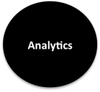 eNitiate_Analytics_Services_Cycle