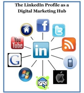 You can as mentioned above use your LinkedIn Profile as a digital Hub