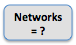 # Networks Used