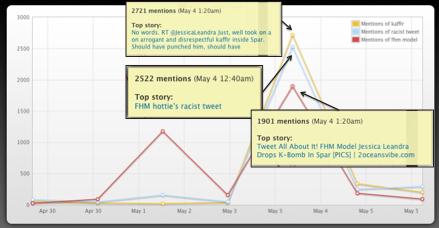 Responses to Jessica Leandra dos Santos' k-word tweet