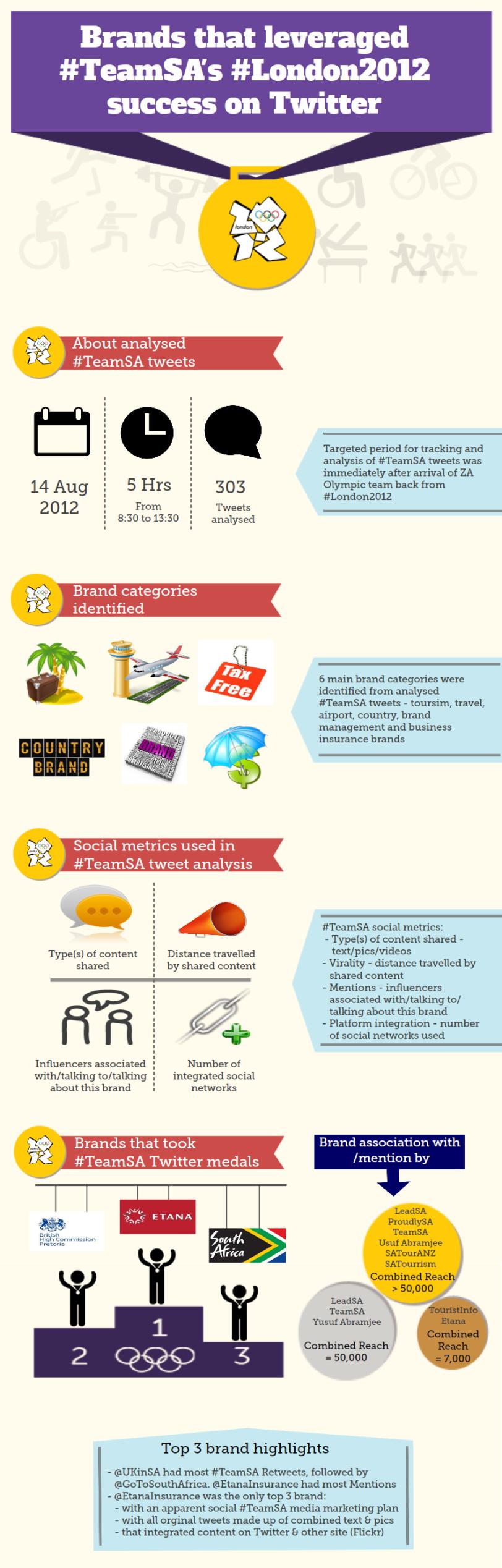 "<img src=""#TeamSA-Infographic.png"" alt=""TeamSA Infographic"" />"