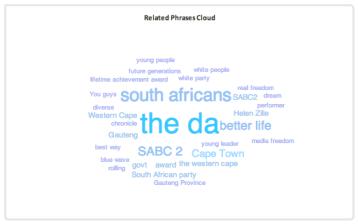 "<img src=""DA_Congress_2012_Tweet_Analysis.gif"" alt=""DACongress 2012 Tweet Analysis"">"