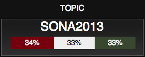 "<img src=http://""SONA_2013_Twitter_Sentiment_20H23.png""?w=233&h=92 alt=""SONA 2013 Twitter Sentiment as at 20H23"">"