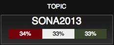 "<img src=""SONA_2013_Twitter_Sentiment_20H23.png"" alt=""SONA 2013 Twitter Sentiment as at 20H23"">"