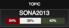 """<img src=""""SONA_2013_Total_Sentiment_20H44.png"""" alt=""""SONA2013 Total Sentiment - 20H44"""">"""