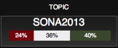 "<img src=""SONA_2013_Twitter_Sentiment_20H37.png"" alt=""SONA2013 Twitter Sentiment - as at 20H37"">"