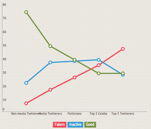 "<img src=http://""Comparison_of_Twitter_Follower_Profiles.png""?w=812 alt=""Comparison of Twitter Follower Profiles"">"