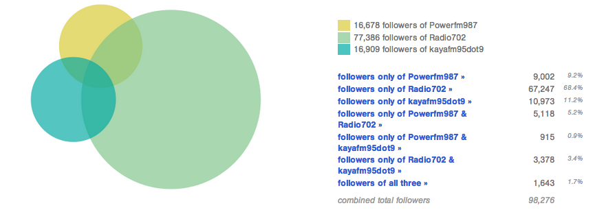 "<img src=http://""Comparative_Twitter_Follower_Numbers.png""?w=655&h=231 alt=""Comparative Twitter Follower Numbers"">"