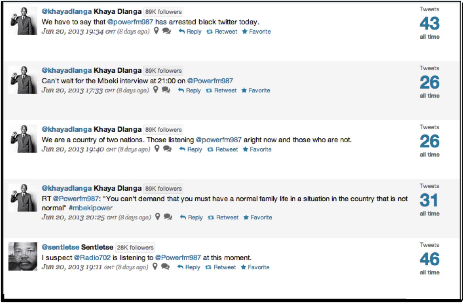 """<img src=""""#MbekiPower_Top_ Tweets.png"""" alt=""""#MbekiPower Top Tweets"""">"""