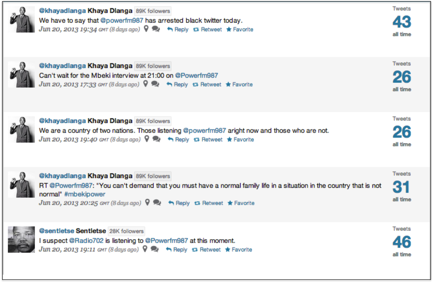 "<img src=http://""?w=504&h=330#MbekiPower_Top_ Tweets.png"" alt=""#MbekiPower Top Tweets"">"