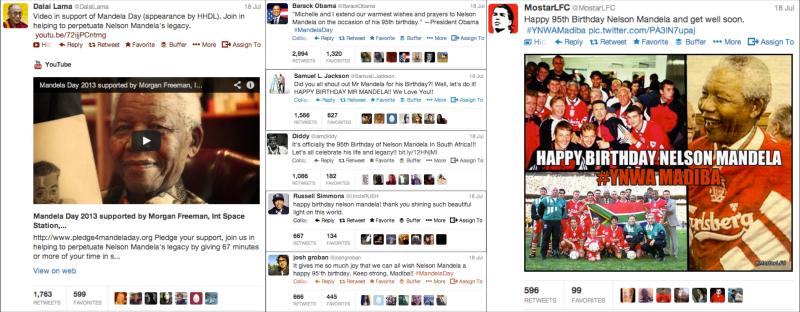 "<img src=""Mandela_Top_Tweets_July_2013.png"" alt=""Mandela Top Tweets: July 2013"">"