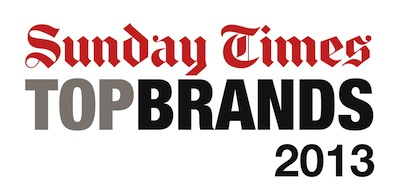 "<img src=http://""Top_Brands_2013.png""?w=233&h=113 alt=""Top Brands 2013"">"