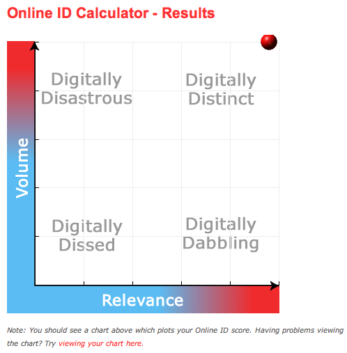 "<img src=http://""Bra_Willy_GQ_Online_Calculator_Score.png""?w=233&h=237 alt=""Bra Willy's GQ Online Calculator Score"">"