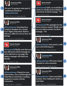 Kenya Airways Social CRM Example - 30 Nov 2013